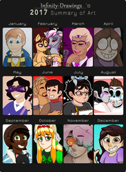 2017 Summary of Art by Infinity-Drawings