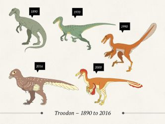 Changes in Paleoart - Troodon formosus by greer-stothers