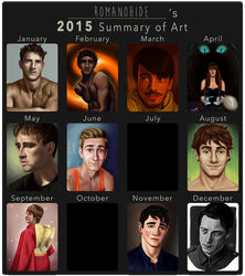 My 2015 Summary of Art by Rom1-123
