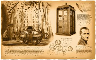 Doctor Who, TARDIS by da Vinci by macfran