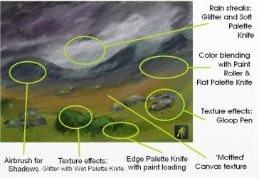 ArtRage for Android Painting by ArtRageTeam