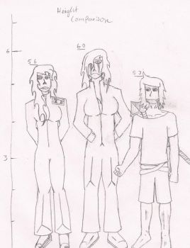 Height Comparison (female) by Tehufn