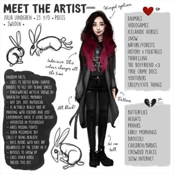 Meet the artist (again) by Lambidy