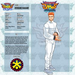 Rival Schools - The New Class: Kyosuke by Paterack