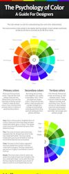 Color Phsycology for Designers. by Fawadd