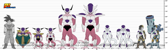 DBR Freeza by The-Devils-Corpse