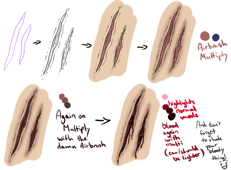 minitutorial about wounds by Eelea