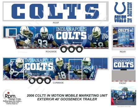 2006 Colts In Motion Exterior by RpmIndy