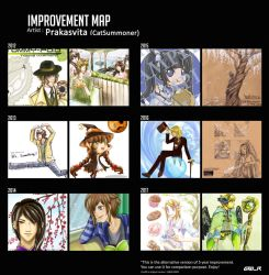 Improvement Map (2012 - 2017) by CatSummoner
