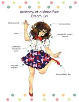 Commission: Anatomy of a Manic-Pixie-Dream-Girl by annsquare