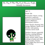 Character Profile- Brainilly by anilovespeace