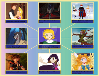 David (Sage, the Knight of Disney)'s Influences by Sparrow12592