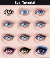Eye. Tutorial + References by Anastasia-berry
