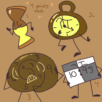 Time Adopts [Open] by CUB-ISMO