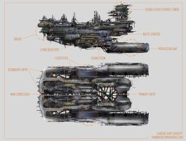 Carrier ship concept by mindschnapps
