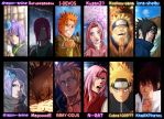 Naruto Collective Collab By | Ipra-Shelby by Ipra-Shelby