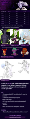 WOW Commission Info (STATUS: OPEN) by sampdesigns