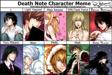 Death Note Character Meme by Robbuz