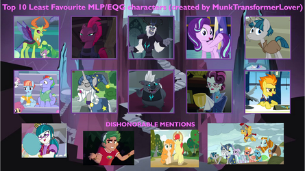 My Least Favorite MLP Characters by NuvaPrime