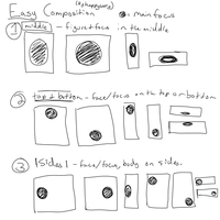 Composition: A quick guide by Hap-py