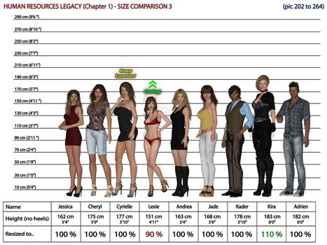 Human Resources Legacy Ch.1 - Size Comparison 3 by Jyminish