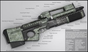 Rifle concept by LuckyScribblings