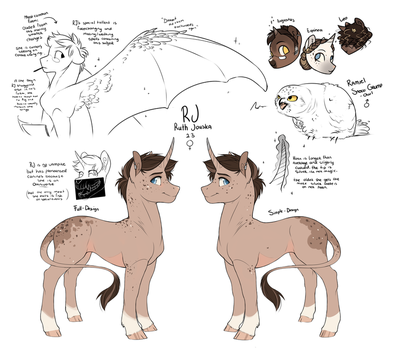 Reference  RJ 2016   NEW AND CHANGED INFO by RomyvdHel-Art