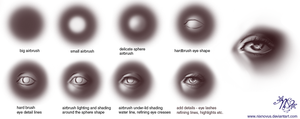 The 5 Minute Eye - CG/Painting TUTORIAL by NixNovus