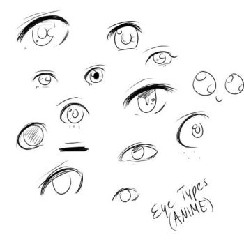 Eye Types in anime by Nevereverlandy