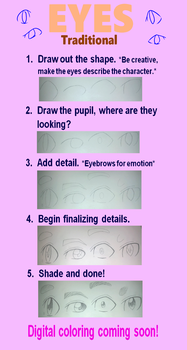 Traditional Eyes [TUTORIAL] by CATtheDrawer
