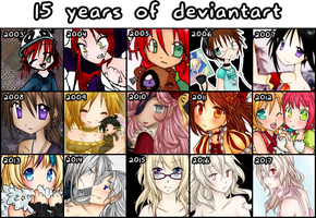 15 years of deviantart by electrorobo