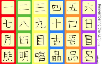 Remembering the Kanji 1-24C by mikichan76