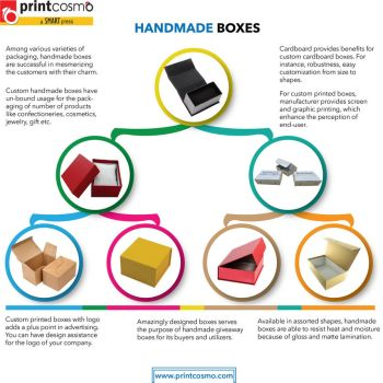 Wholesale Custom Handmade Boxes Packaging by jessicawilliam1122
