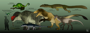 Therosauria : The Endothermic Lizard by TheJuras