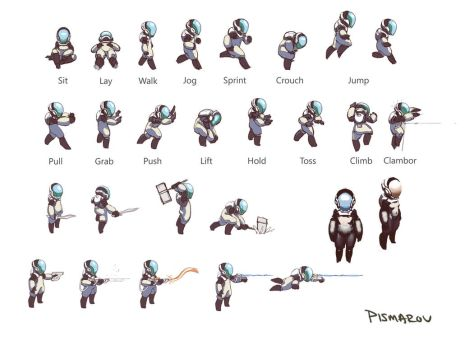 Character Actions Sheet by AnthonyPismarov