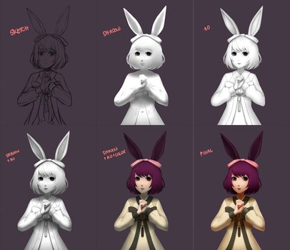 Blade and Soul character AO process by SoulTribute13