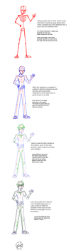 How to draw a character by Ipku