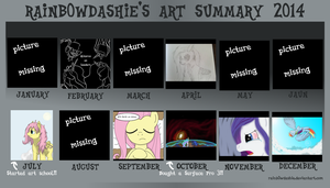 2014 Art Summary by Rainb0wDashie