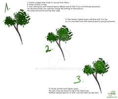 Leaves - Tutorial by JB-Pawstep