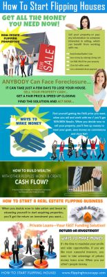 How To Start Flipping Houses by CashFlowAnalysis