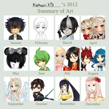 2012 Art Summary Meme by kukuriXD