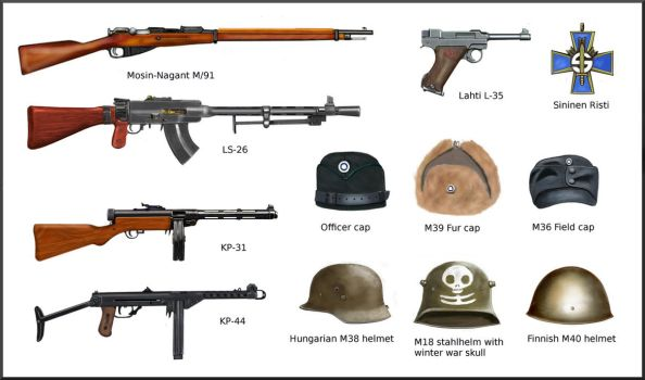 ww2  Winter and Continuation war  finnish weapons by AndreaSilva60