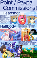 (OPEN) Emergency Point / Paypal commissions!!! by Lilacuity