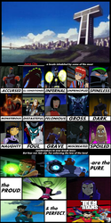 Locale 'N' Characters ~ Teen Titans by supercrashthehedgeho