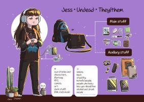 Meet the artist meme by JessicaKKowton