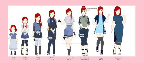 Kaane Outfit Timeline by MintyTomato