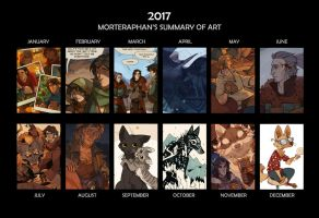 2017 by morteraphan
