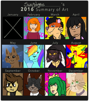 2016 Summary of Art by swagdoggos