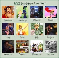 Summary of art 2010 by Prydester