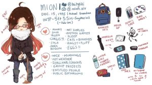 Meet the Artist: Mion by miyolks